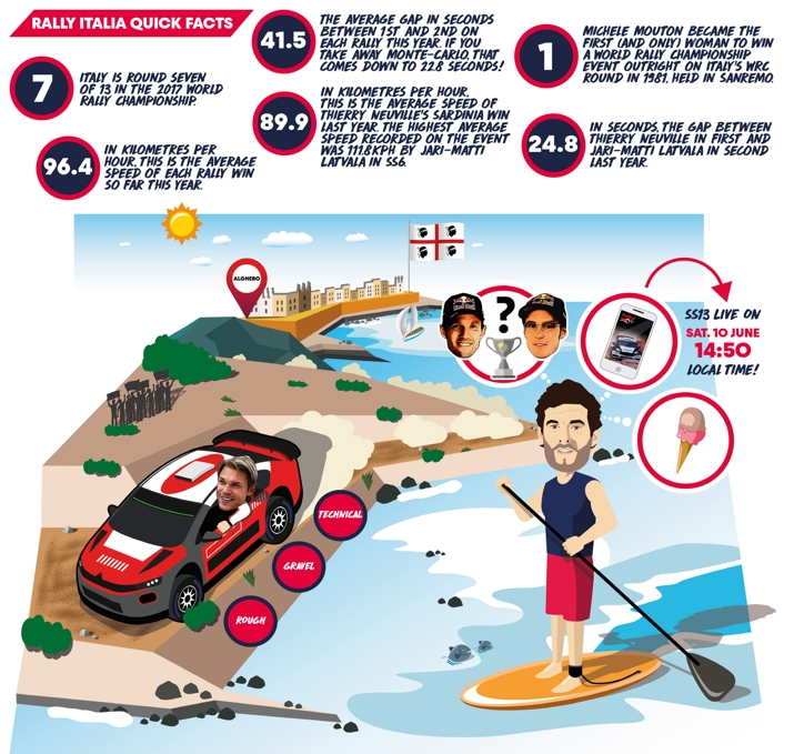 rally_italia_quick_facts